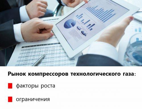 Рынок компрессорного оборудования для производства технологического газа, анализ спроса на рынке 2024 и доходов.
